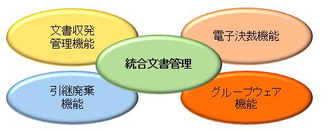 システムの特徴